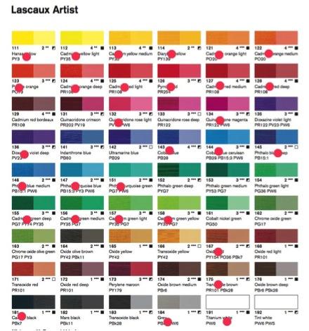 Colour Chart for Ugo Rondinone, Leuven Landscape, 2013.