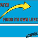Lawrence Weiner - Water Finds It's Own Level Howsoever